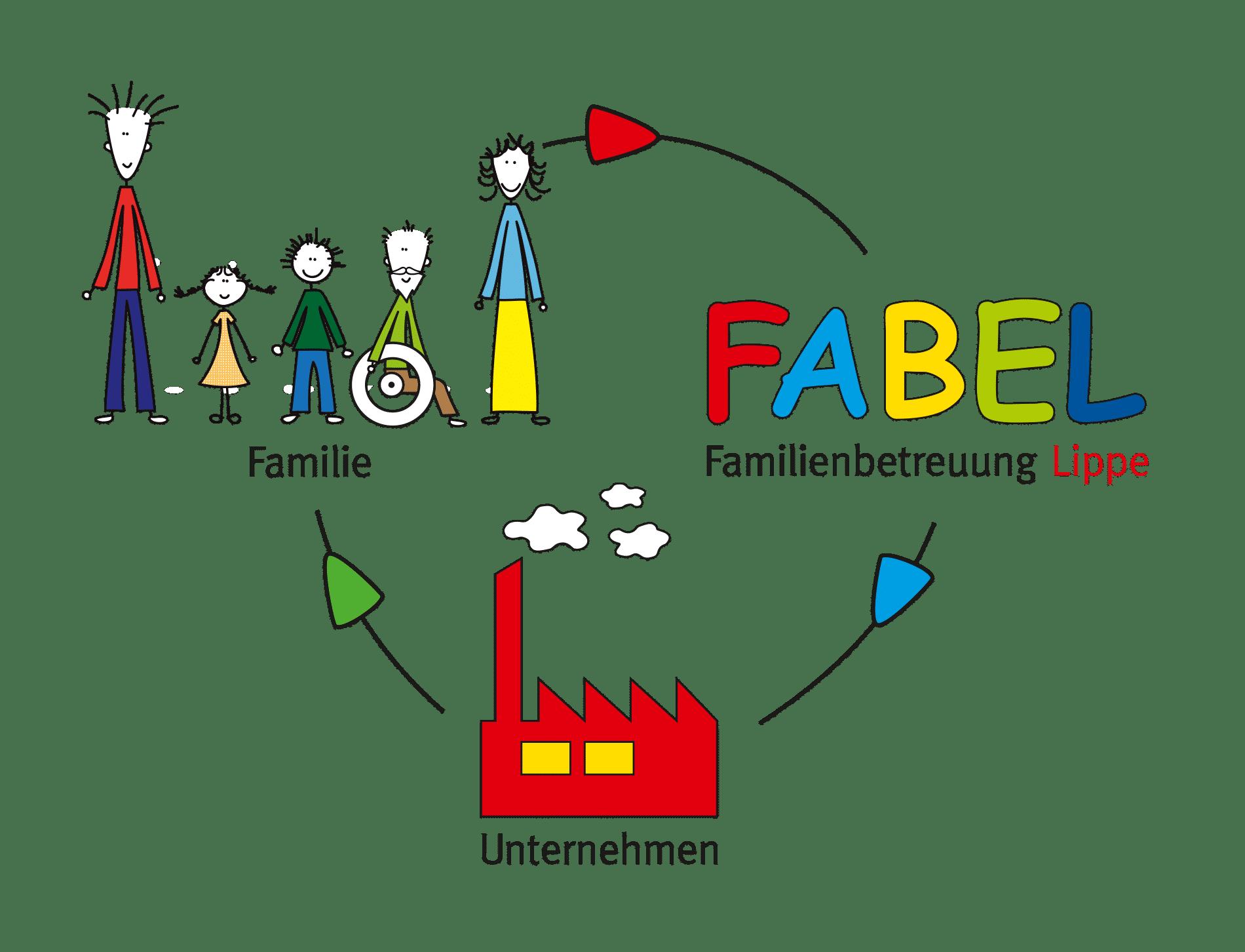 FABEL Service Diagramm